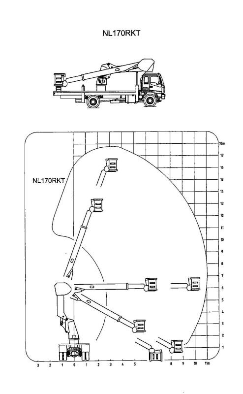 reach truck cherry picker diagram  diagrams  auto parts